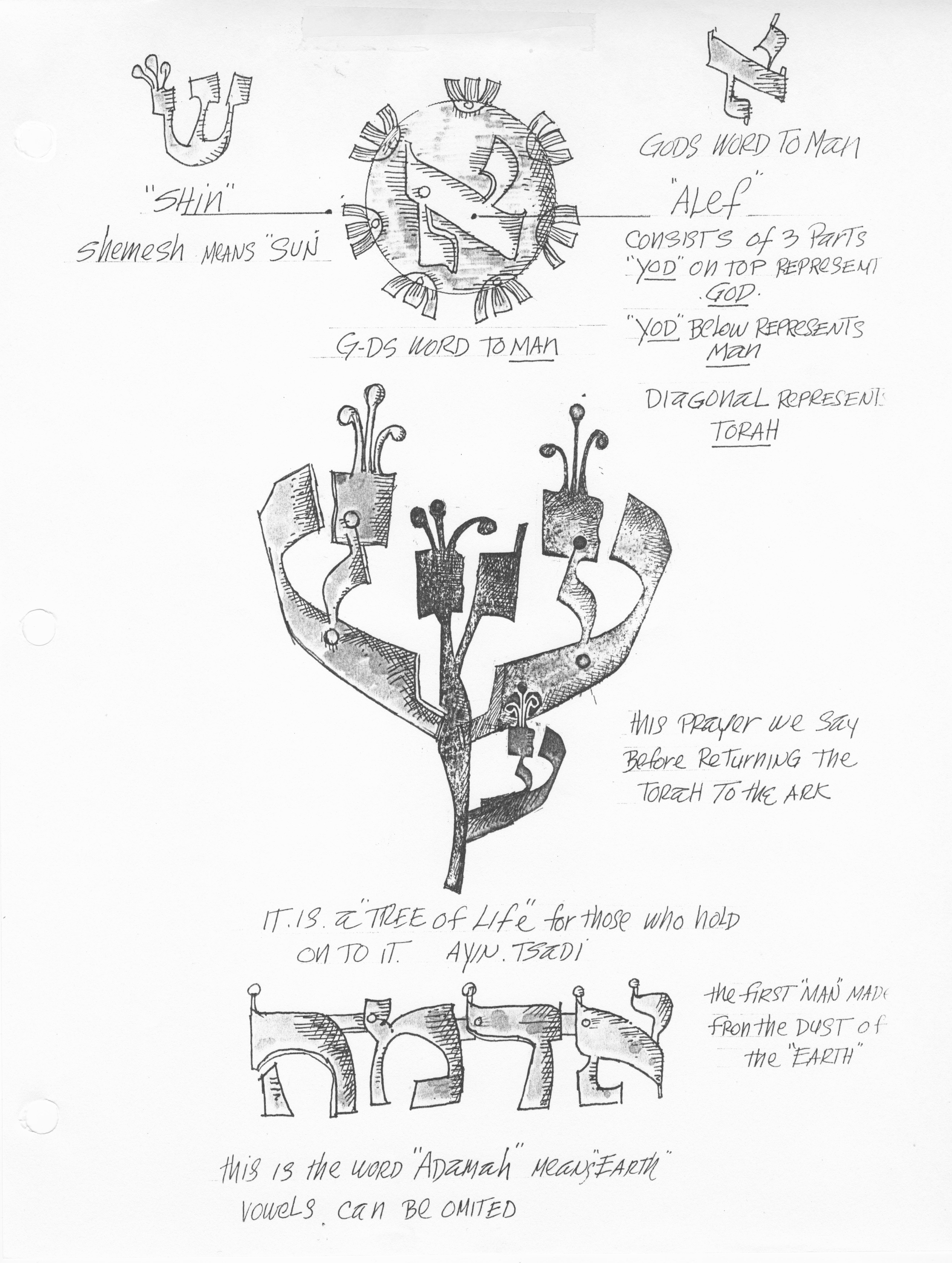 Isa Barnett's sketch